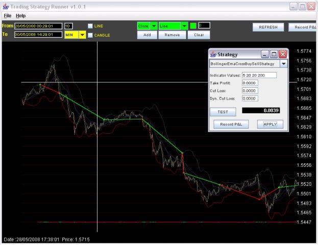 Trading strategies wiki