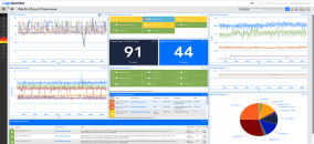 logicmonitor cloud dashboard