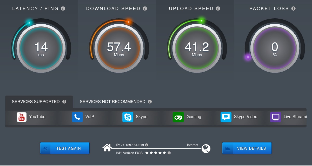 Image result for speed test