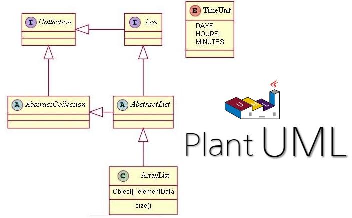 PlantUml 1.2020.23 Crack + License Key (2021) Download