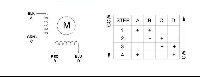 Nema Stepper Motor Wiring Diagram