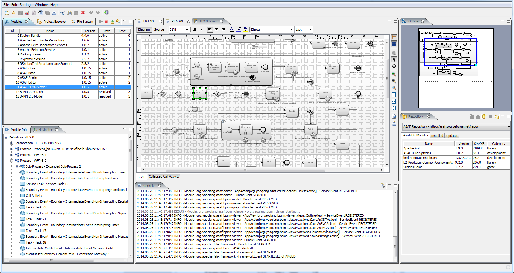 Yaoqiang Bpmn Editor Discussion Help Faq How To