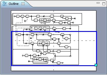 Yaoqiang bpmn editor wiki screenshots outline view ccuart Image collections