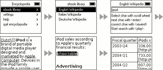 Wikipedia on the iPod