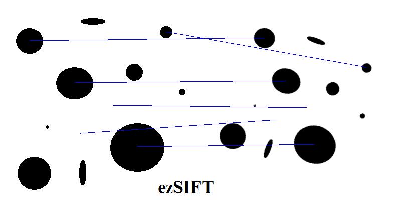 ezSIFT / Wiki / Home
