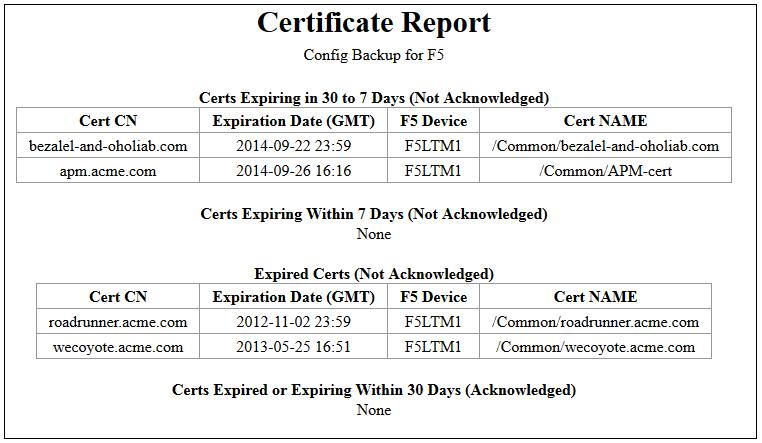 Import Certificate Exchange 2013 Best Design Sertificate 2018