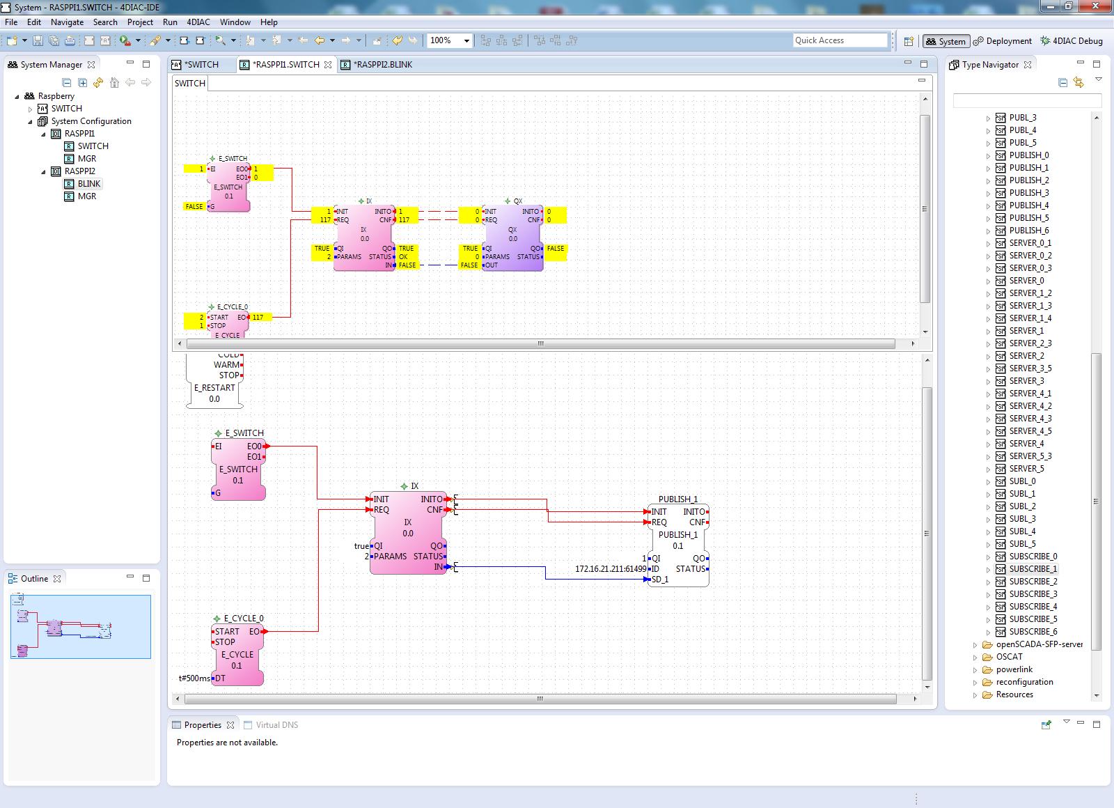 Eclipse 4diac Discussion Developersexpanding Raspberry Pi Thread Wiringpi Thumbnail