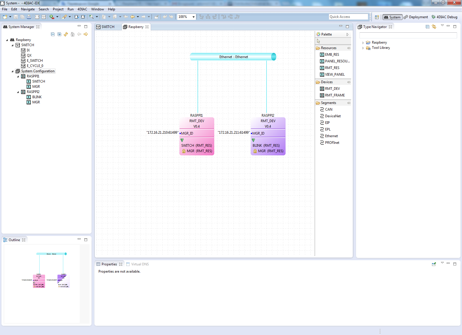 Eclipse 4diac Discussion Developersexpanding Raspberry Pi Wiringpi Spi Functions If