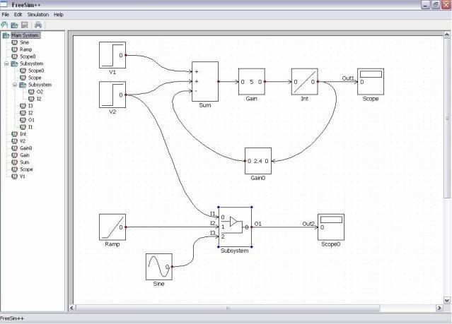 block diagram editor simulator wiki home. Black Bedroom Furniture Sets. Home Design Ideas