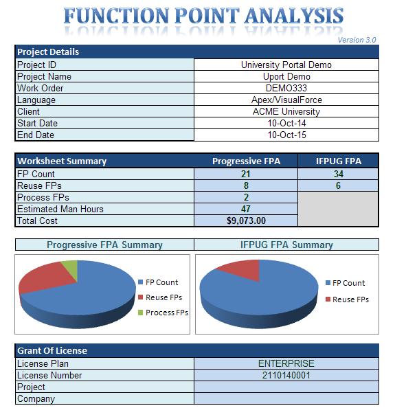function point analysis wiki function point analysis