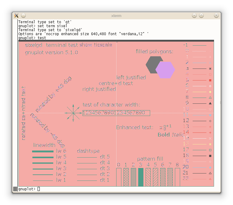 gnuplot / Patches / #742 sixel terminal graphics driver