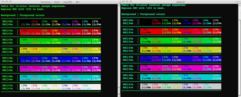 iTerm app / Bugs / #1605 color escape codes