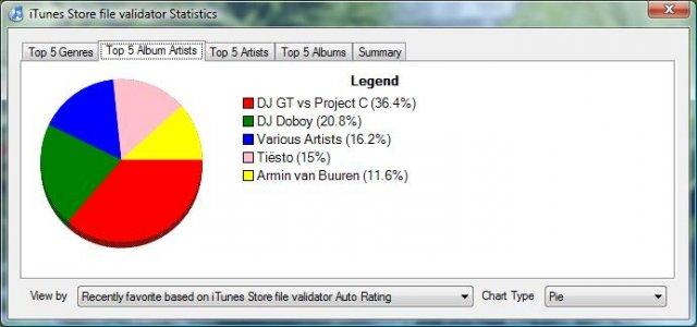 iTunes Store file validator / Wiki / Home