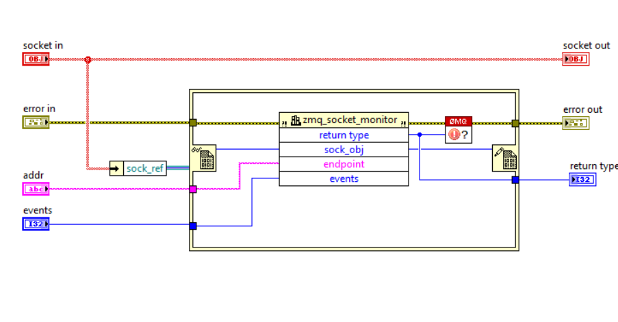 labview-zmq / Discussion / General Discussion:zmq_socket_monitor