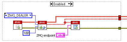 labview-zmq / Discussion / General Discussion:Web publishing ZMQ