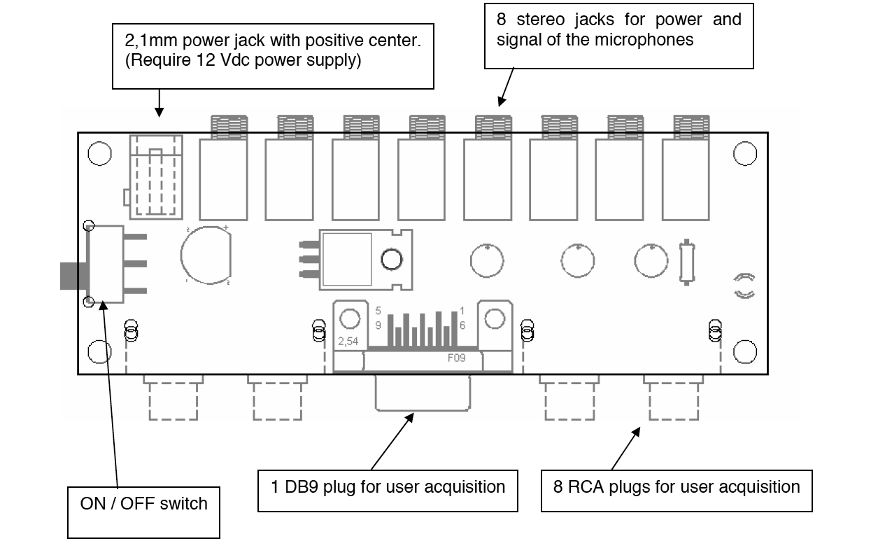 Manyears Wiki Microphonearraykit Stereo Electret Mic Preamplifier Schematic Design Preamps Outputs 25v Signals All Are Accessible Using Rca Or Db9 Connectors From The Concentrator Board Below Is Connector