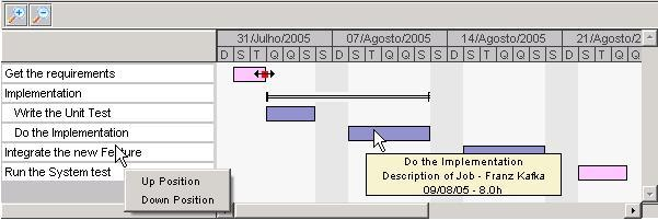 Plandora Project Management Wiki Howtoreusegantt