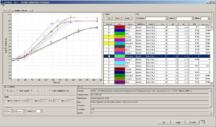 Fitted primary model curve in PMM-Lab view