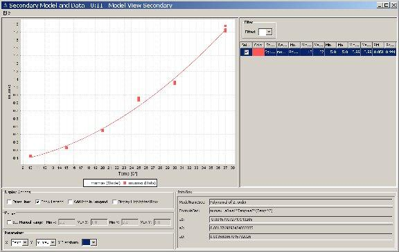 Fitted secondary model curve in PMM-Lab view
