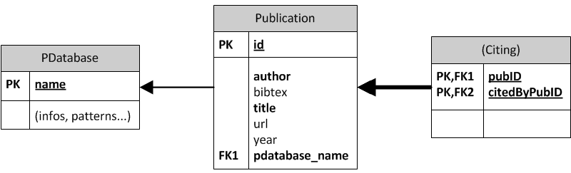 Plans Database 28 Images Putting It All Together Oracle Database Resource Manager Pivotal