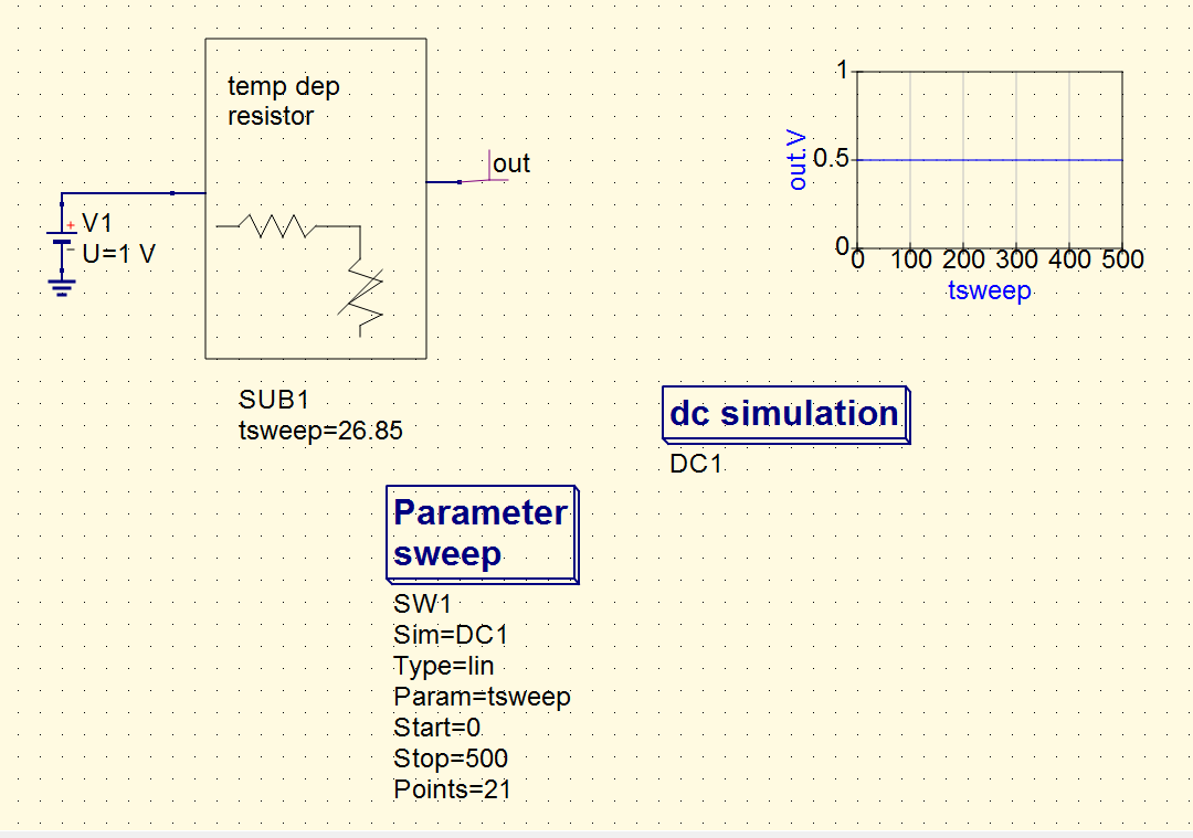 Quite Universal Circuit Simulator / Discussion / Help:Qucs tutorial