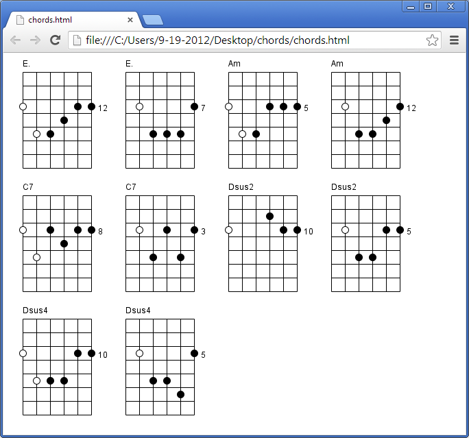 Guitar Chord Diagram Maker / Wiki / Home