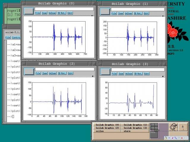Scilab Wavelet Toolbox