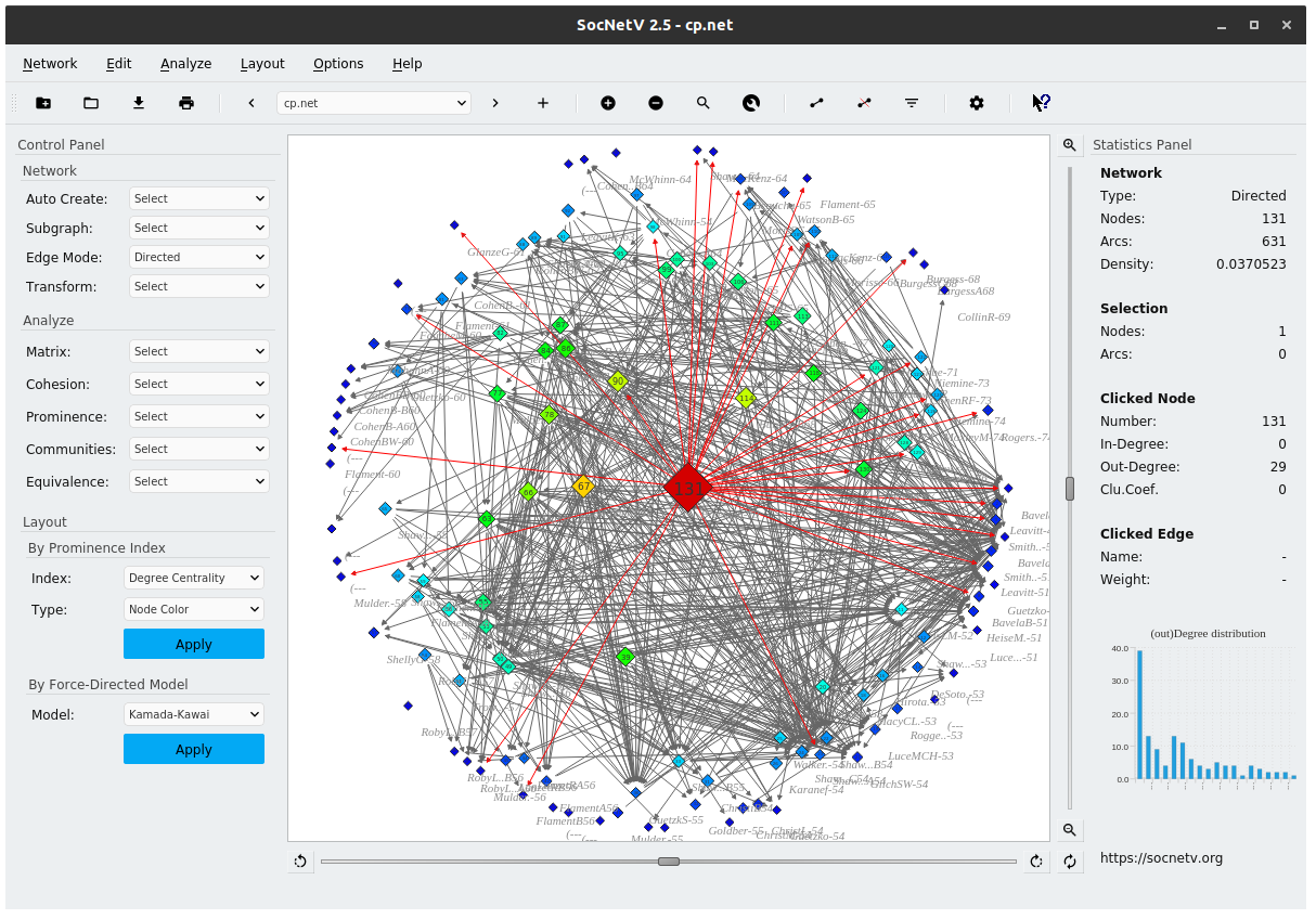 Social Network Visualizer    Wiki    Home