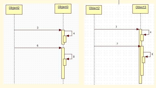 Staruml    Bugs     65 Moving Sequence Diagram Change