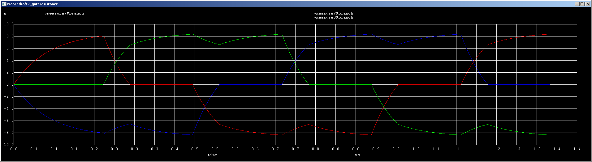 Ngspice Discussion Usersdificulty Simulating 3 Phase Thread Basic Mosfet Switch Question Currents